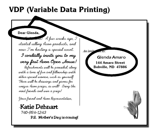 variable data printing for postcards